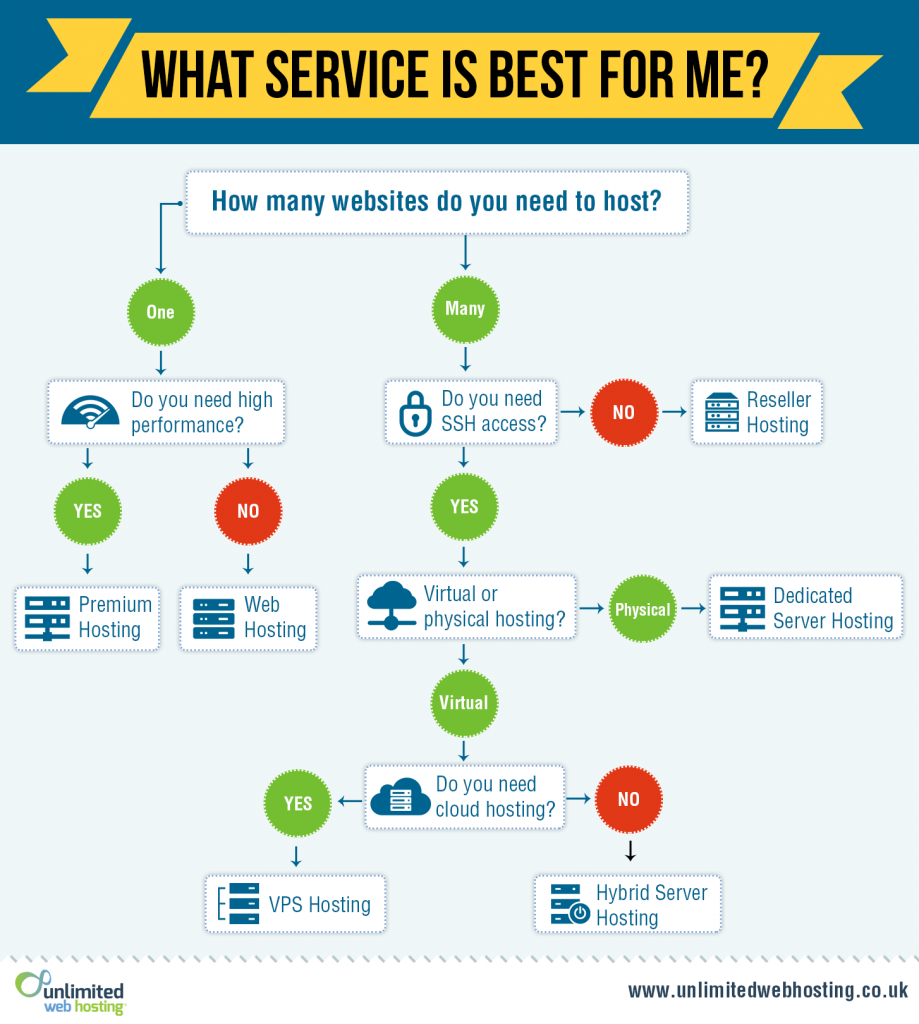 Hosting_infographic
